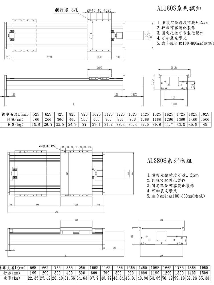 回路bias常数 - 转矩 指令电压 dc±3v( 指令,马达正转指令)